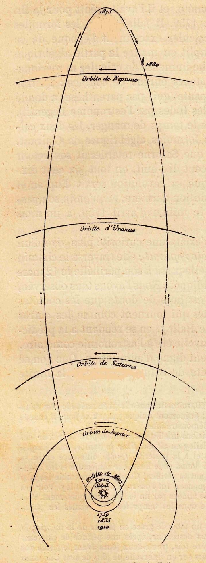 La comète de Halley, la première comète périodique - 8