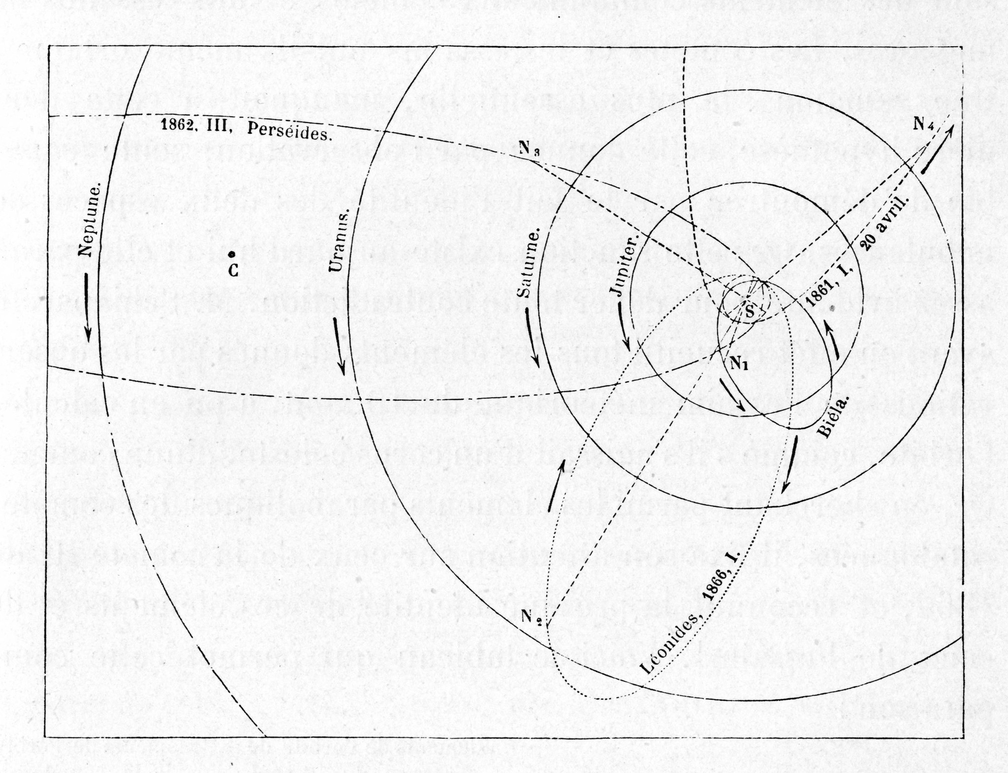 Comètes et étoiles filantes - 3