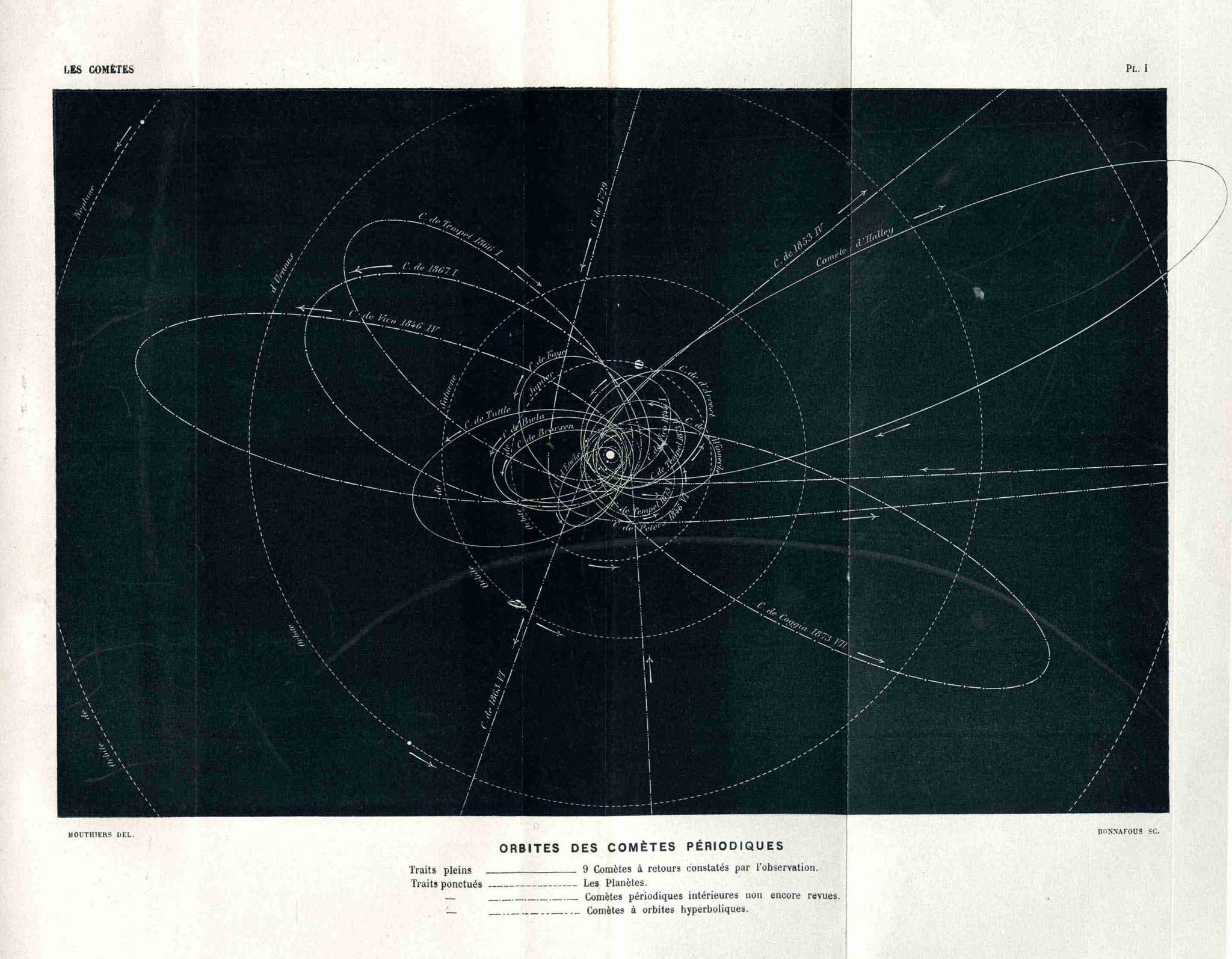 D'où viennent les comètes - 3