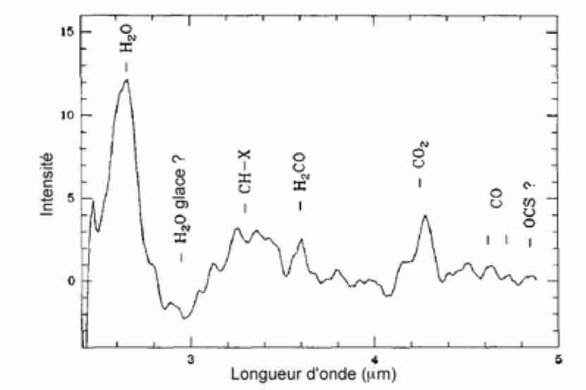 Près de la Comète de Halley - 5