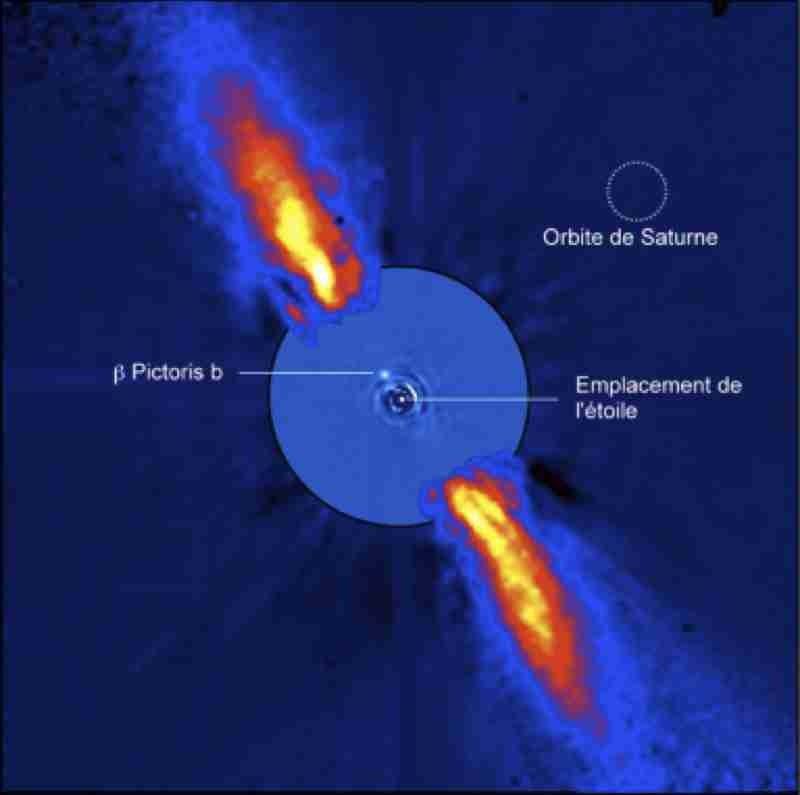 Des comètes autour d'autres étoiles - 1