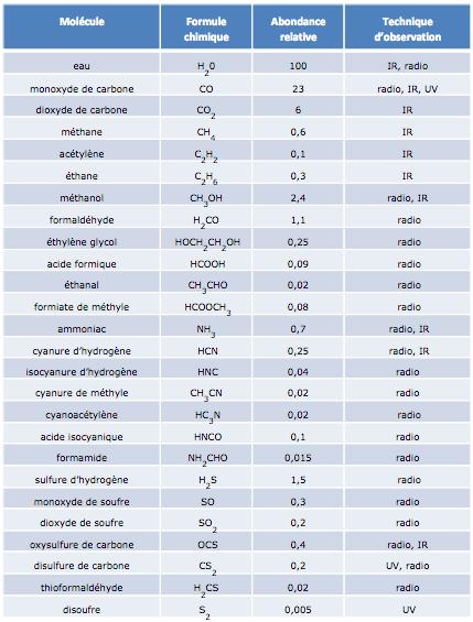 tableaumolecule2