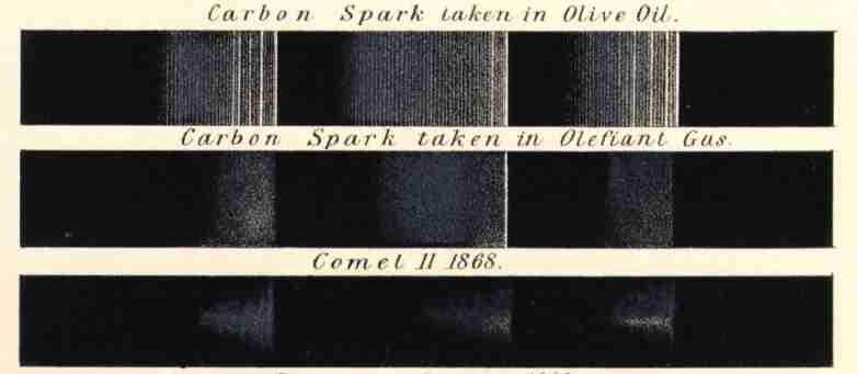 Le spectre des comètes - 2
